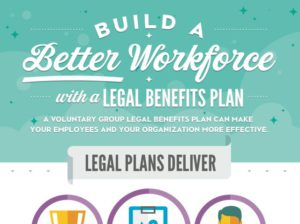 Build a better workforce infographic